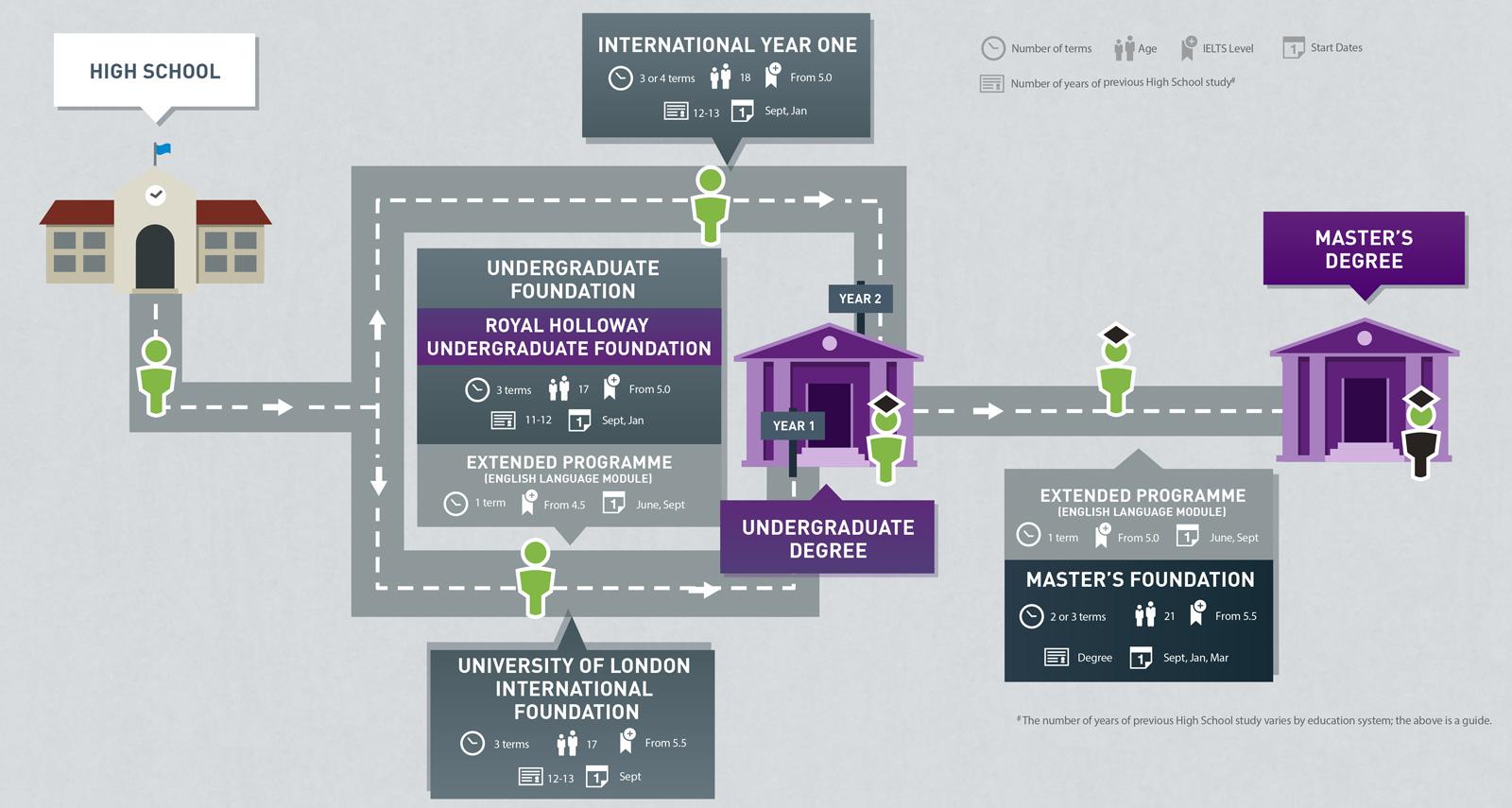Oncampus Styleguide Blocks And Modules Intel Puma 6 Block Diagram Infographic