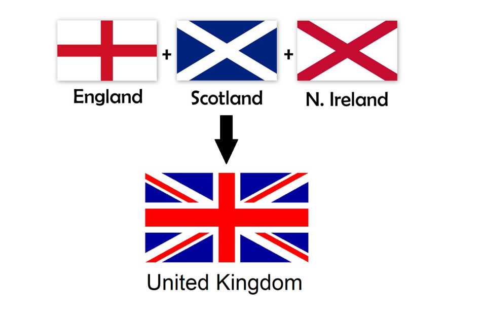 http://greatbritishmag.co.uk/uploads/elements-of-the-uk-flag-post-1801.png