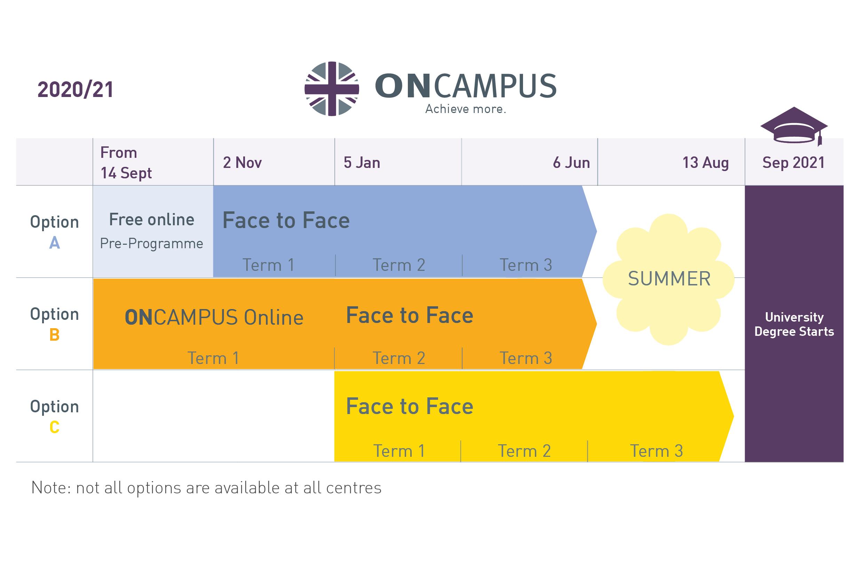 Slu Academic Calendar 2022.Dates Fees Oncampus London